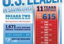 Programa Gift of Life Donor é líder nos EUA em salvar vidas